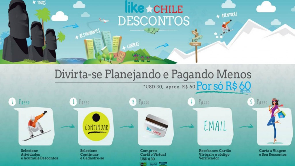 likechile descontos 2