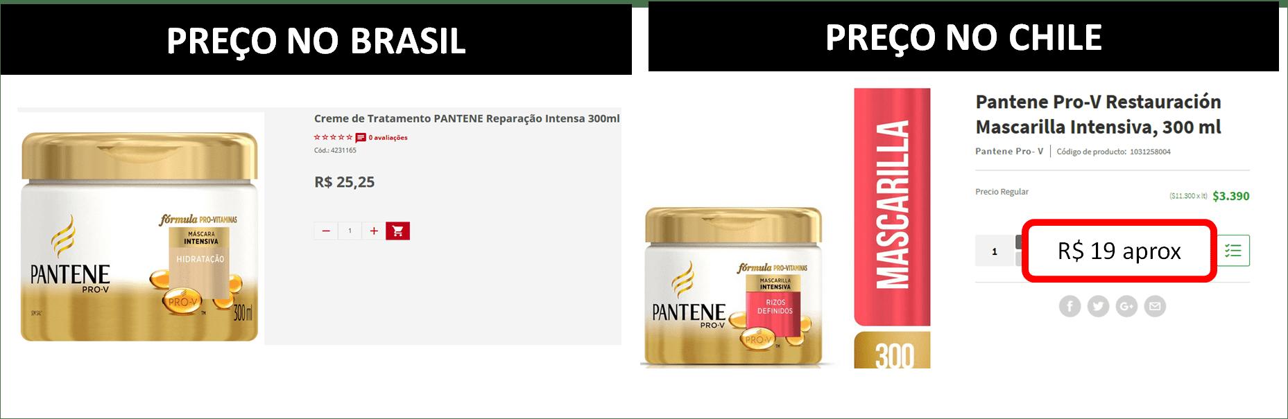 Produto de Perfumaria