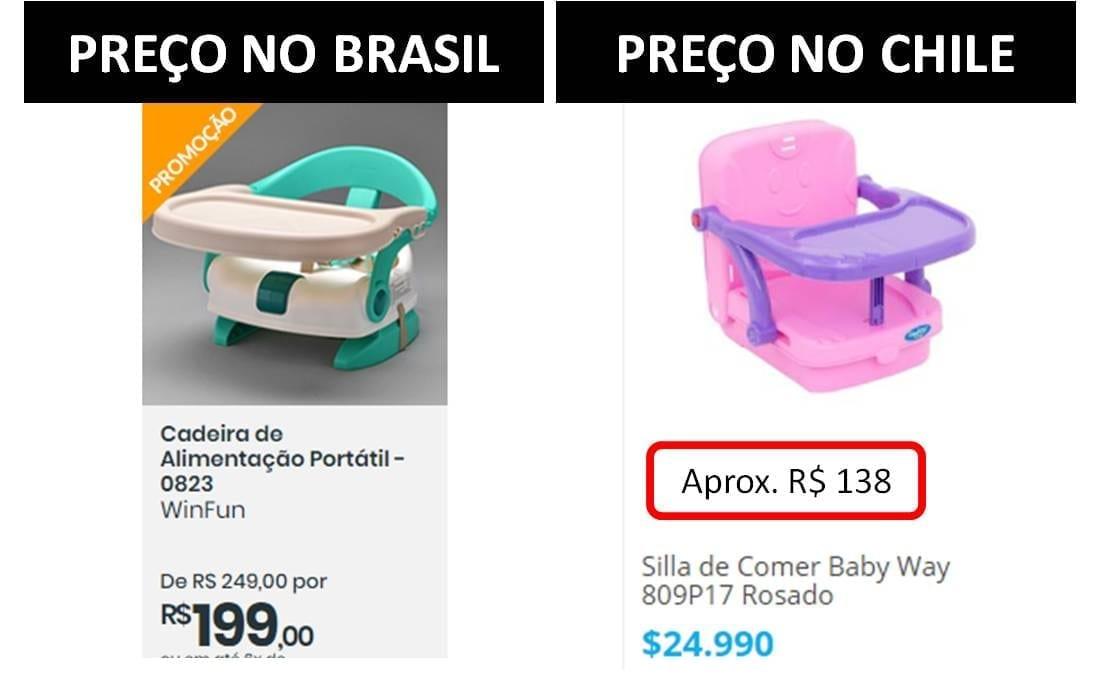 enxoval de bebê no Chile